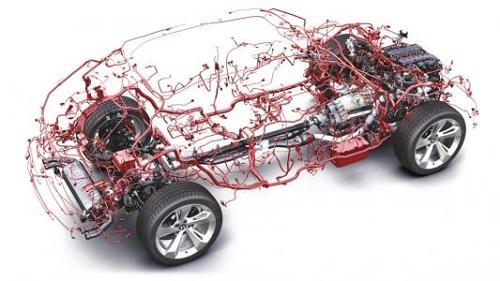 汽车线束耐久测试