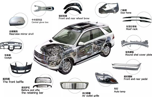 车用非金属材料